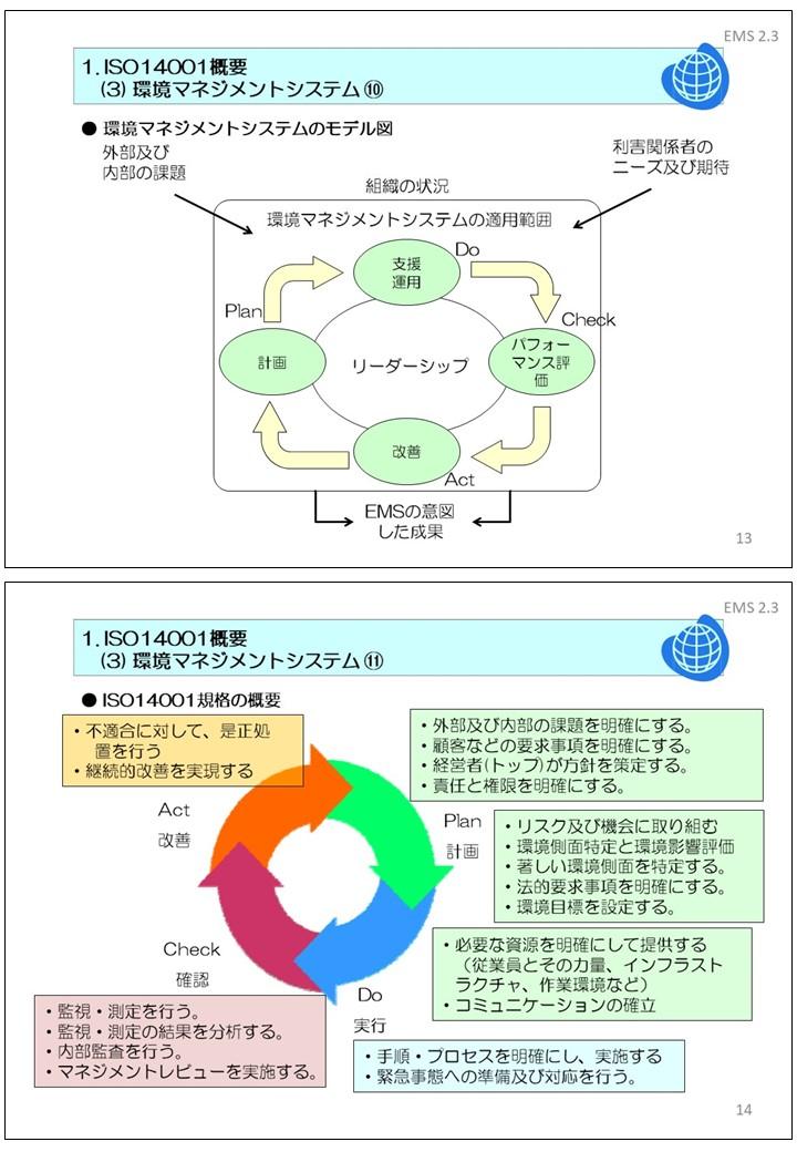 研修テキストISO14001-03